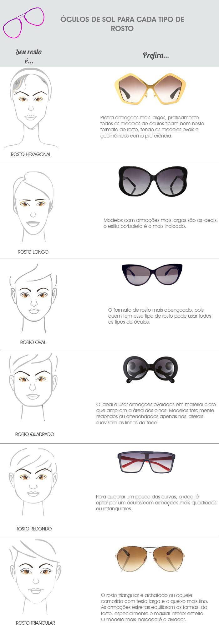 óculos de sol para cada tipo de rosto